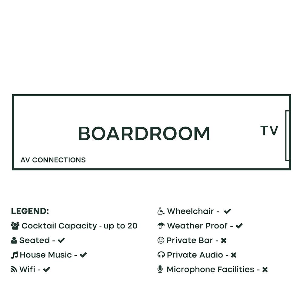 The Boardroom – Alma Tavern
